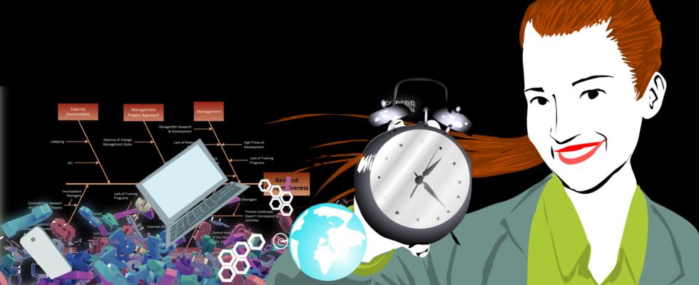 Time Management - Organização Pessoal e Profissional